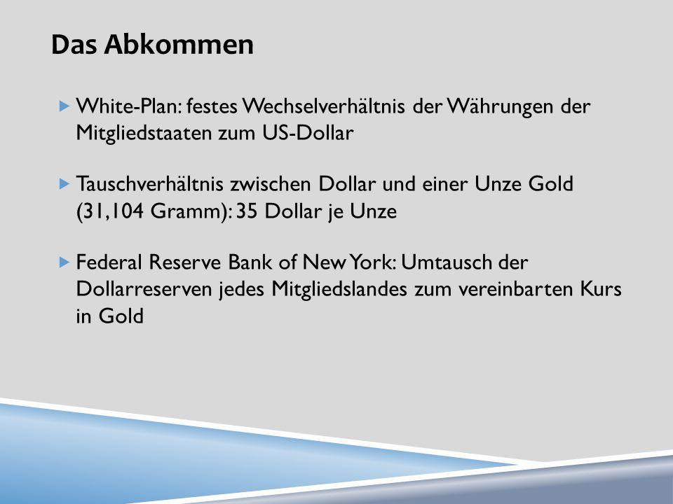 Das Abkommen White-Plan: festes Wechselverhältnis der Währungen der Mitgliedstaaten zum US-Dollar Tauschverhältnis zwischen Dollar und einer Unze Gold (31,104 Gramm): 35 Dollar je Unze Federal Reserve Bank of New York: Umtausch der Dollarreserven jedes Mitgliedslandes zum vereinbarten Kurs in Gold