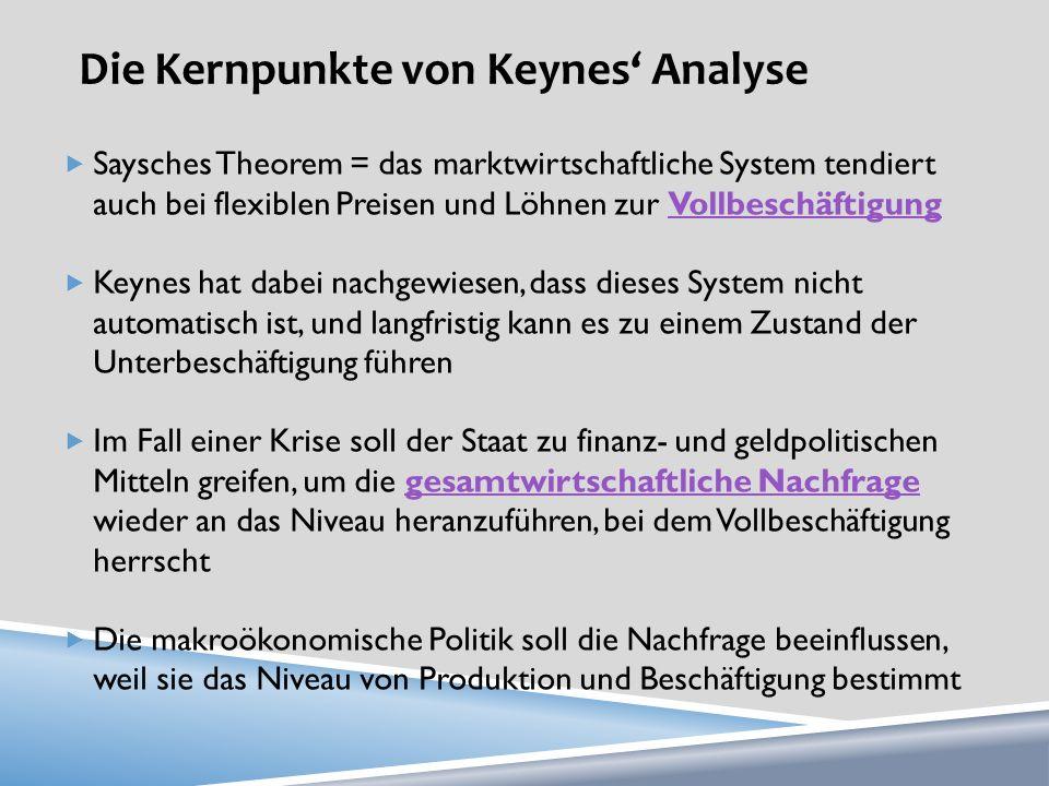 Die Kernpunkte von Keynes Analyse Saysches Theorem = das marktwirtschaftliche System tendiert auch bei flexiblen Preisen und Löhnen zur VollbeschäftigungVollbeschäftigung Keynes hat dabei nachgewiesen, dass dieses System nicht automatisch ist, und langfristig kann es zu einem Zustand der Unterbeschäftigung führen Im Fall einer Krise soll der Staat zu finanz- und geldpolitischen Mitteln greifen, um die gesamtwirtschaftliche Nachfrage wieder an das Niveau heranzuführen, bei dem Vollbeschäftigung herrschtgesamtwirtschaftliche Nachfrage Die makroökonomische Politik soll die Nachfrage beeinflussen, weil sie das Niveau von Produktion und Beschäftigung bestimmt