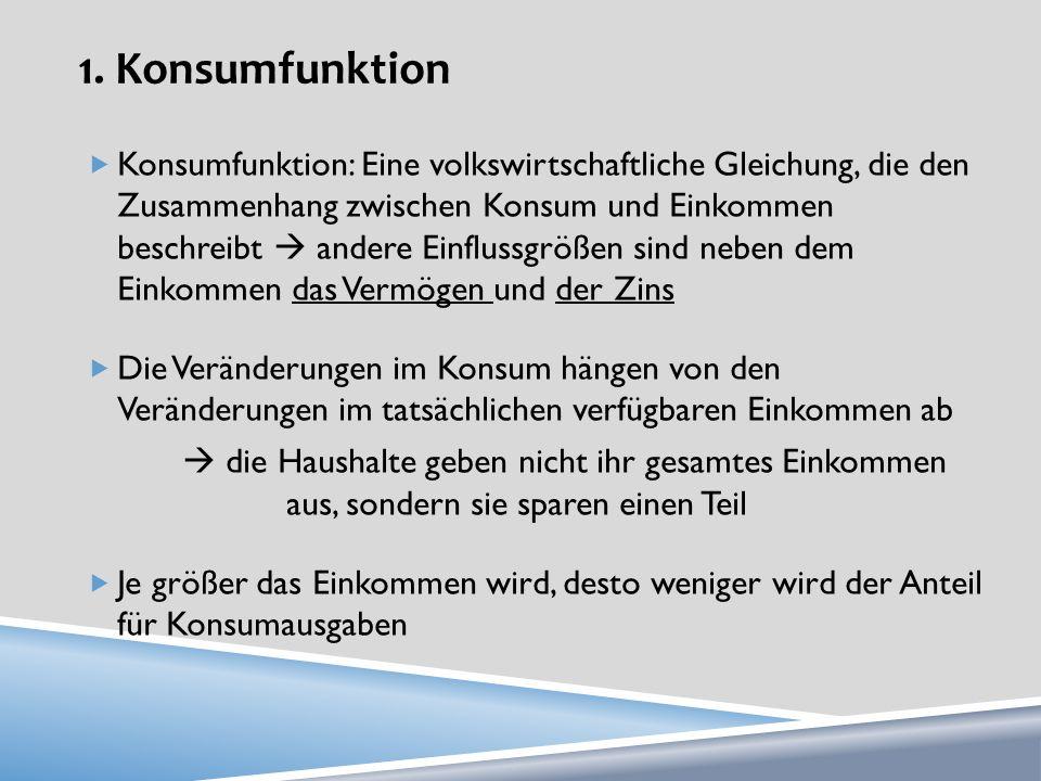1. Konsumfunktion Konsumfunktion: Eine volkswirtschaftliche Gleichung, die den Zusammenhang zwischen Konsum und Einkommen beschreibt andere Einflussgr