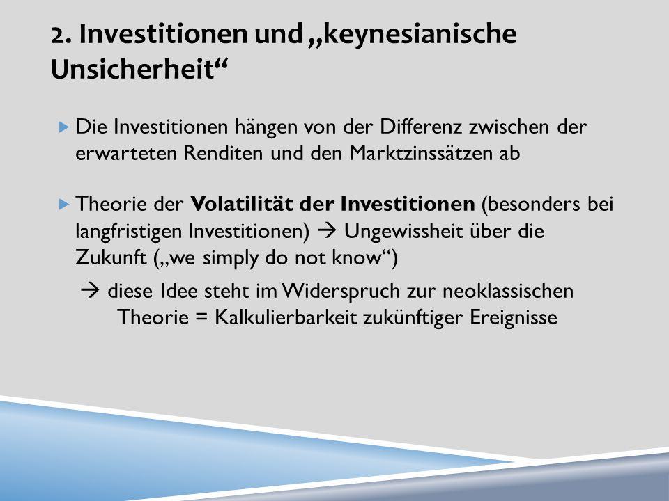 2. Investitionen und keynesianische Unsicherheit Die Investitionen hängen von der Differenz zwischen der erwarteten Renditen und den Marktzinssätzen a
