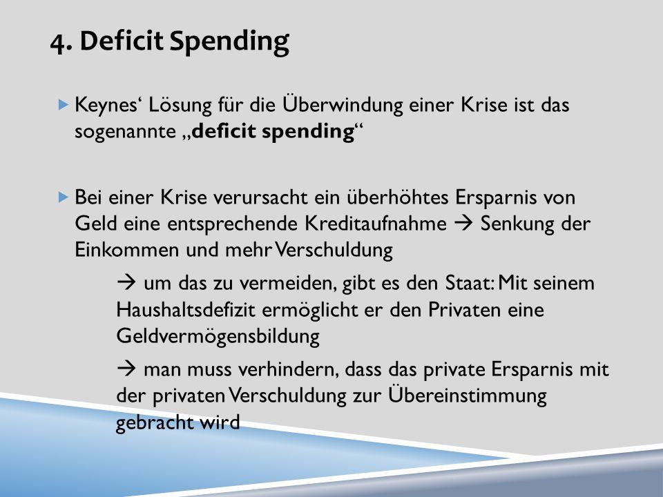 4. Deficit Spending Keynes Lösung für die Überwindung einer Krise ist das sogenannte deficit spending Bei einer Krise verursacht ein überhöhtes Erspar