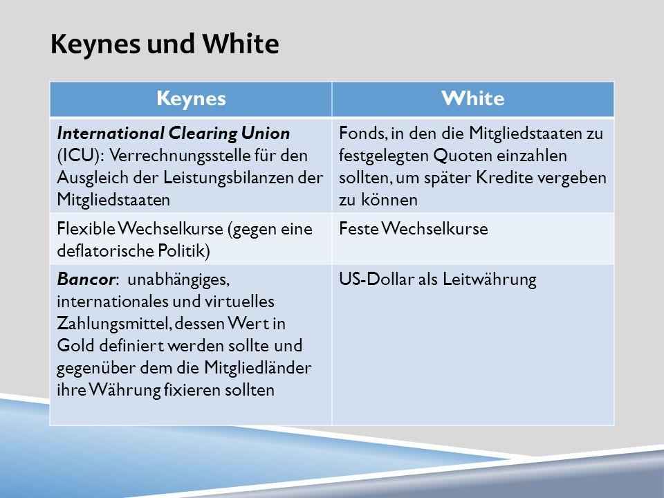 Keynes und White KeynesWhite International Clearing Union (ICU): Verrechnungsstelle für den Ausgleich der Leistungsbilanzen der Mitgliedstaaten Fonds, in den die Mitgliedstaaten zu festgelegten Quoten einzahlen sollten, um später Kredite vergeben zu können Flexible Wechselkurse (gegen eine deflatorische Politik) Feste Wechselkurse Bancor: unabhängiges, internationales und virtuelles Zahlungsmittel, dessen Wert in Gold definiert werden sollte und gegenüber dem die Mitgliedländer ihre Währung fixieren sollten US-Dollar als Leitwährung