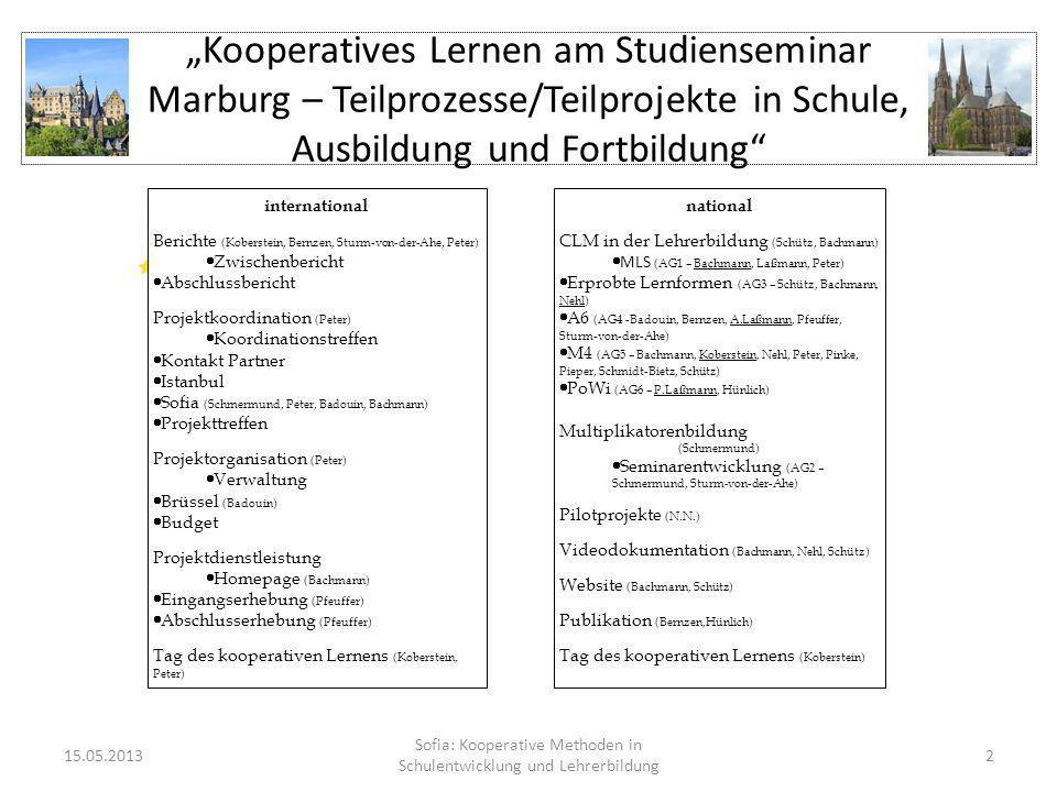 Kooperatives Lernen am Studienseminar Marburg – Teilprozesse/Teilprojekte in Schule, Ausbildung und Fortbildung 15.05.2013 Sofia: Kooperative Methoden