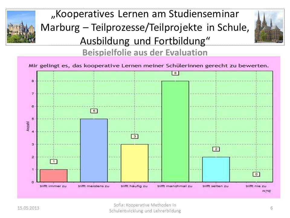 Kooperatives Lernen am Studienseminar Marburg – Teilprozesse/Teilprojekte in Schule, Ausbildung und Fortbildung Beispielfolie aus der Evaluation 15.05