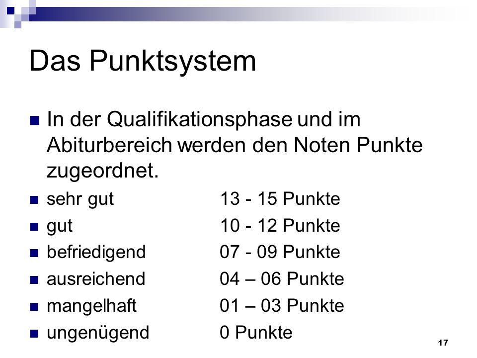 17 Das Punktsystem In der Qualifikationsphase und im Abiturbereich werden den Noten Punkte zugeordnet.