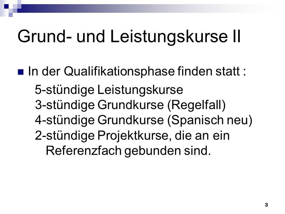 14 Projektkurse-Anrechnung (3) Entpflichtung von der Facharbeit Notenbildung (50/50) aus Somi-Note und Kursarbeit.