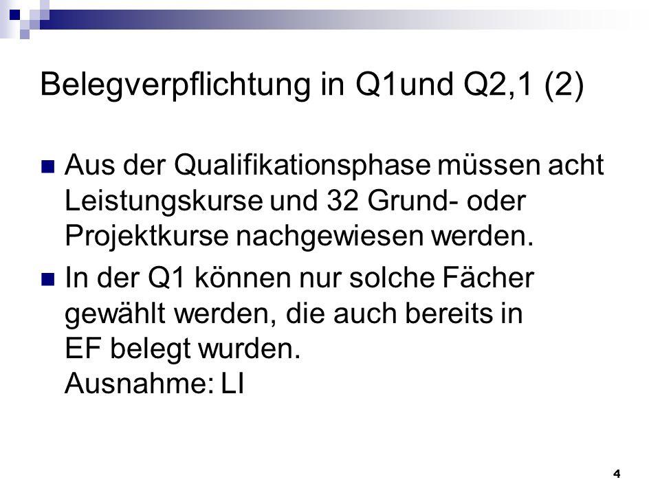 4 Belegverpflichtung in Q1und Q2,1 (2) Aus der Qualifikationsphase müssen acht Leistungskurse und 32 Grund- oder Projektkurse nachgewiesen werden.
