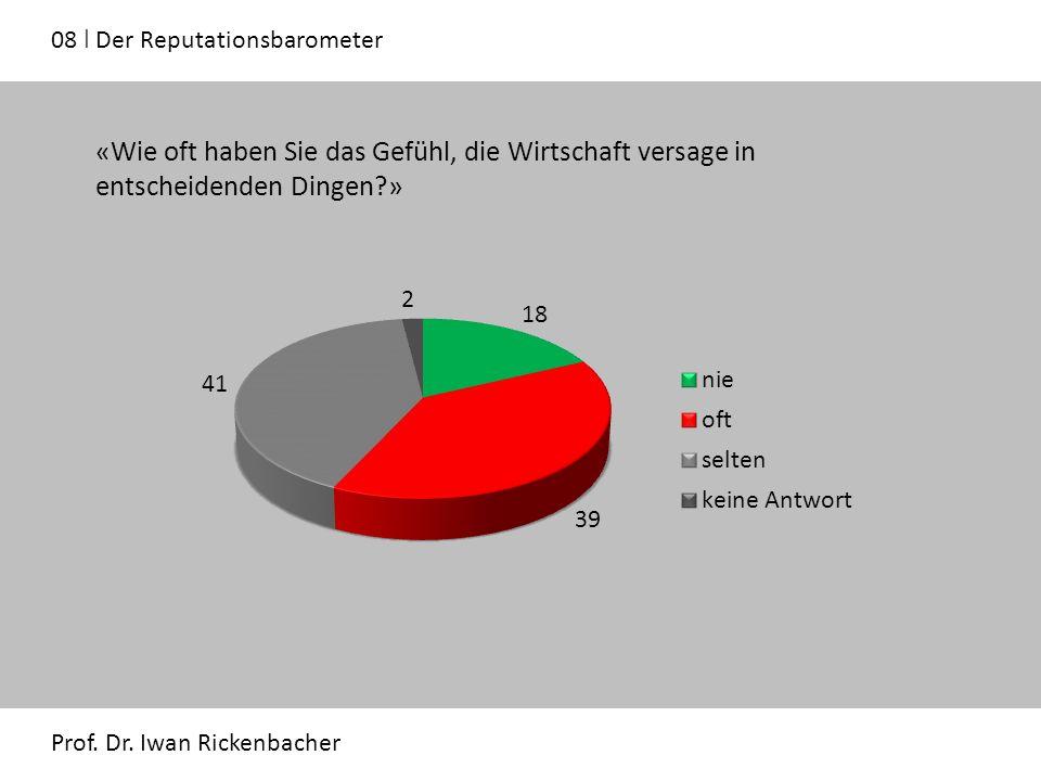 08 ǀ Der Reputationsbarometer Prof. Dr.