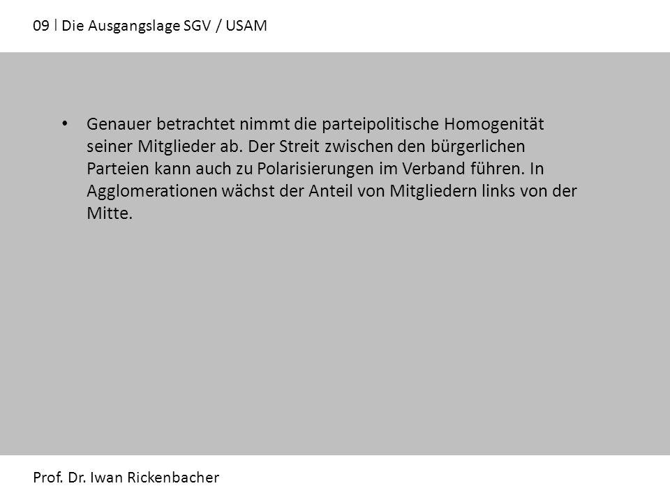 09 ǀ Die Ausgangslage SGV / USAM Prof. Dr.