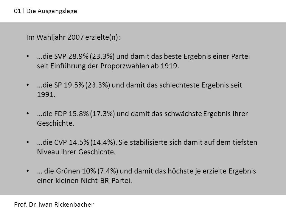 13 ǀ Sorgenbarometer: Hauptsorgen nach Sprachregionen Prof. Dr. Iwan Rickenbacher