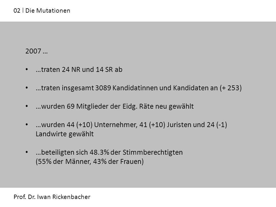03 ǀ Der Wahlkampf Prof.Dr.