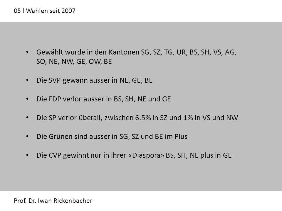05 ǀ Wahlen seit 2007 Prof. Dr. Iwan Rickenbacher