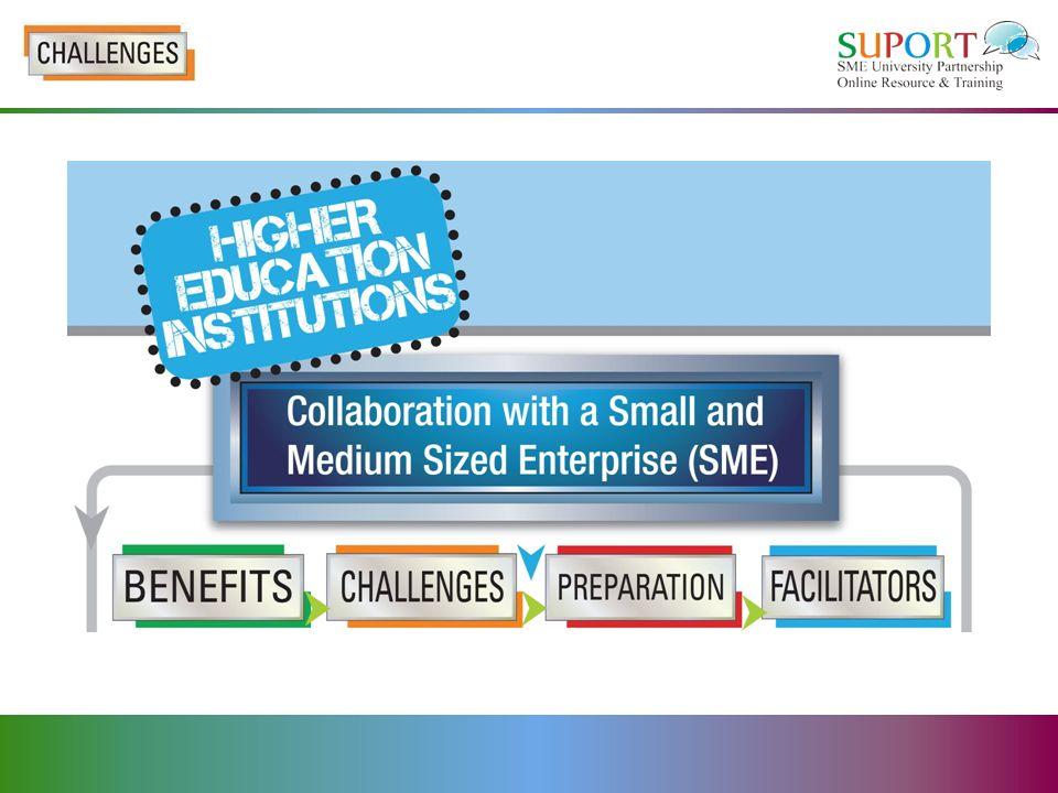 Herausforderungen - Marktbedürfnisse - Bildungseinrichtungen verstehen Märkte nicht so gut wie KMU Vertrauen Sie dem Marktgespür der Partner KMU müssen kommunizieren Vertrauen und Kommunikation