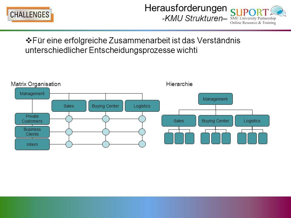 Herausforderungen -KMU Strukturen– Für eine erfolgreiche Zusammenarbeit ist das Verständnis unterschiedlicher Entscheidungsprozesse wichti Management