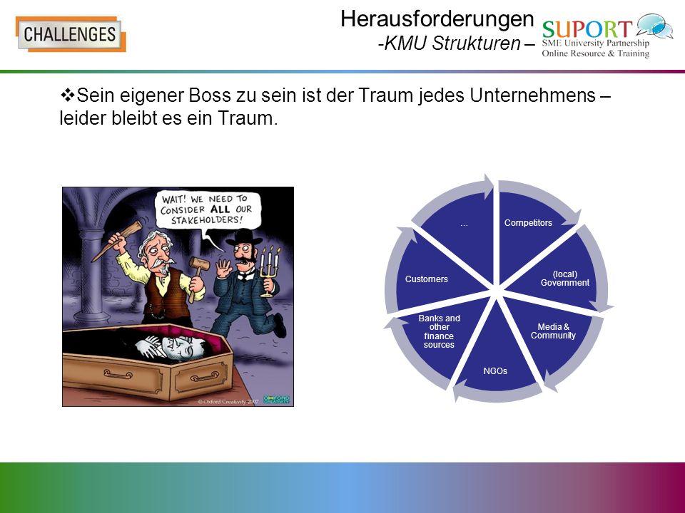 Herausforderungen -KMU Strukturen – Sein eigener Boss zu sein ist der Traum jedes Unternehmens – leider bleibt es ein Traum. Competitors (local) Gover