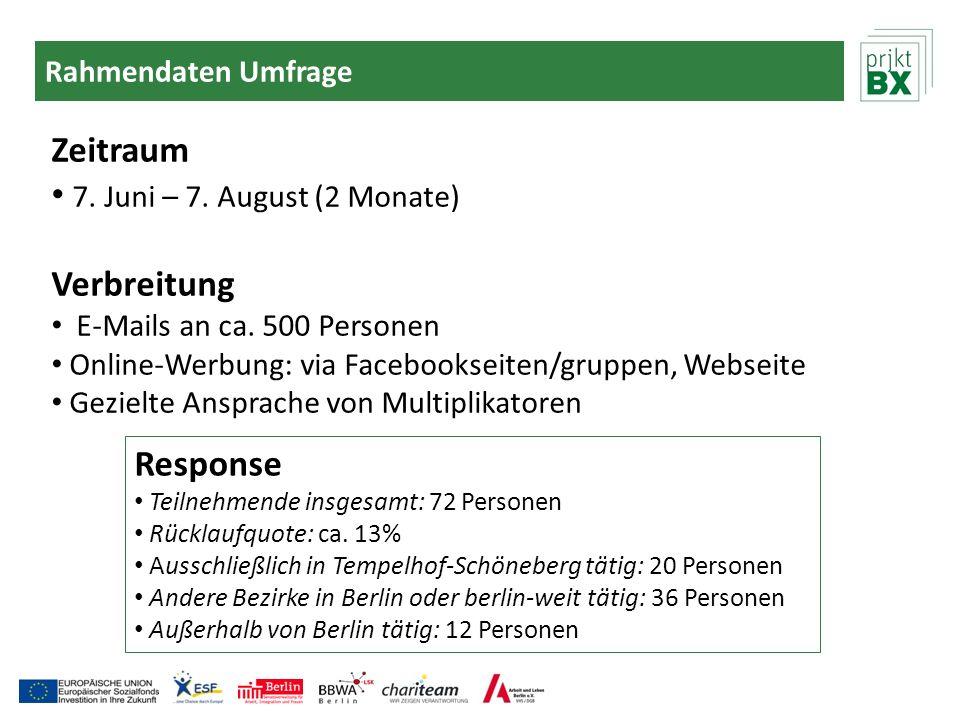 Rahmendaten Umfrage Zeitraum 7. Juni – 7. August (2 Monate) Verbreitung E-Mails an ca. 500 Personen Online-Werbung: via Facebookseiten/gruppen, Websei