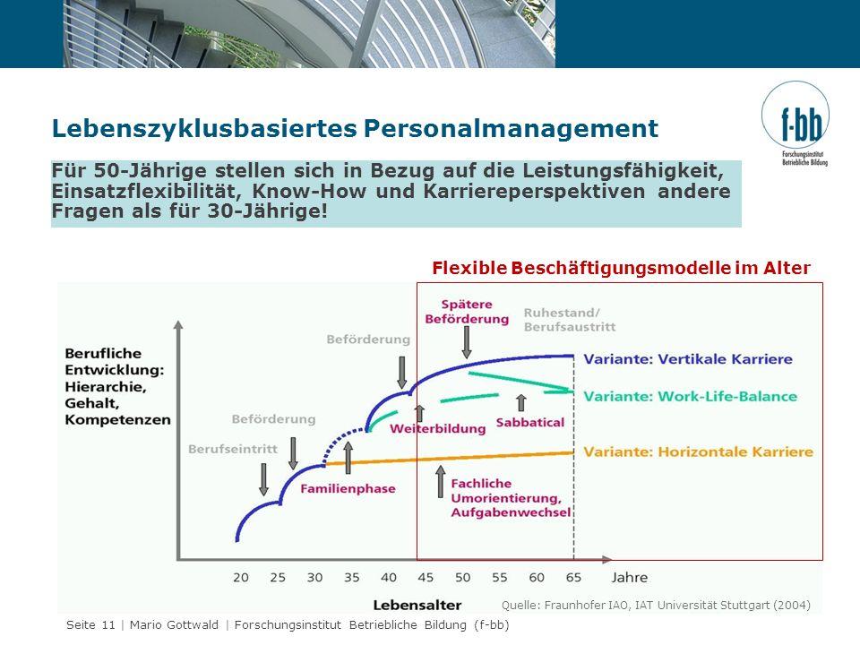Seite 11 | Mario Gottwald | Forschungsinstitut Betriebliche Bildung (f-bb) Lebenszyklusbasiertes Personalmanagement Für 50-Jährige stellen sich in Bez