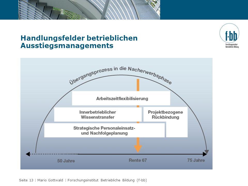Seite 13 | Mario Gottwald | Forschungsinstitut Betriebliche Bildung (f-bb) Handlungsfelder betrieblichen Ausstiegsmanagements