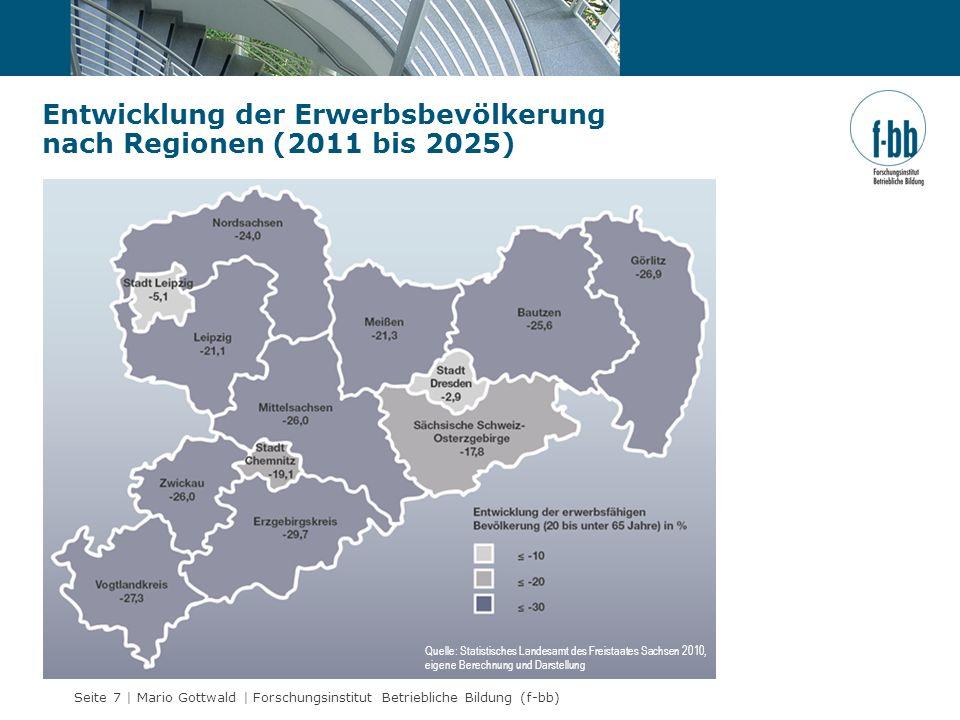Seite 7 | Mario Gottwald | Forschungsinstitut Betriebliche Bildung (f-bb) Entwicklung der Erwerbsbevölkerung nach Regionen (2011 bis 2025) Quelle: Sta