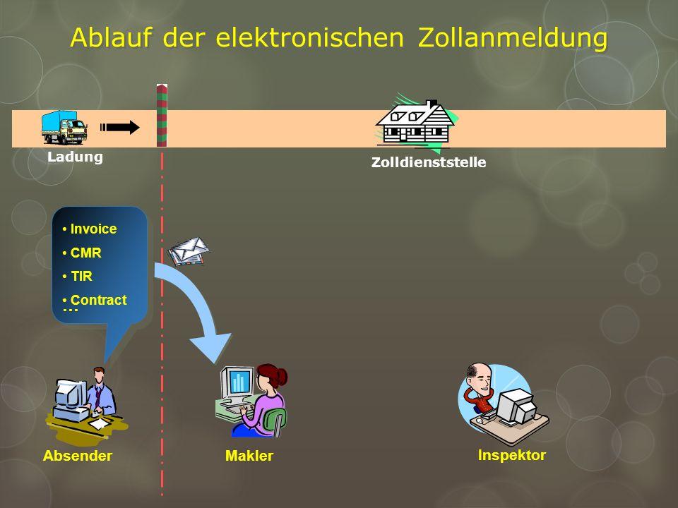 Inspektor Ablauf der elektronischen Zollanmeldung Makler Ladung Invoice CMR TIR Contract … Absender Zolldienststelle