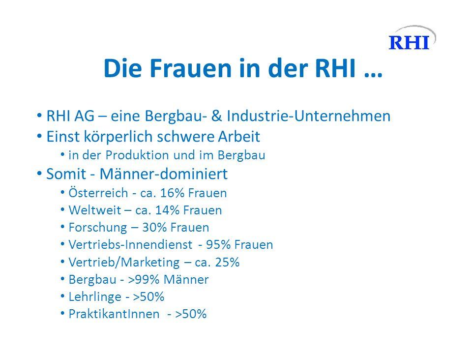 Die Frauen in der RHI … RHI AG – eine Bergbau- & Industrie-Unternehmen Einst körperlich schwere Arbeit in der Produktion und im Bergbau Somit - Männer