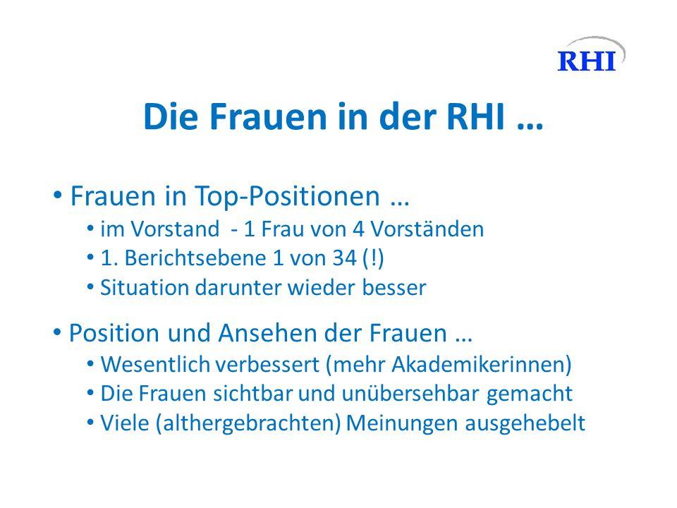 Die Frauen in der RHI … Frauen in Top-Positionen … im Vorstand - 1 Frau von 4 Vorständen 1. Berichtsebene 1 von 34 (!) Situation darunter wieder besse