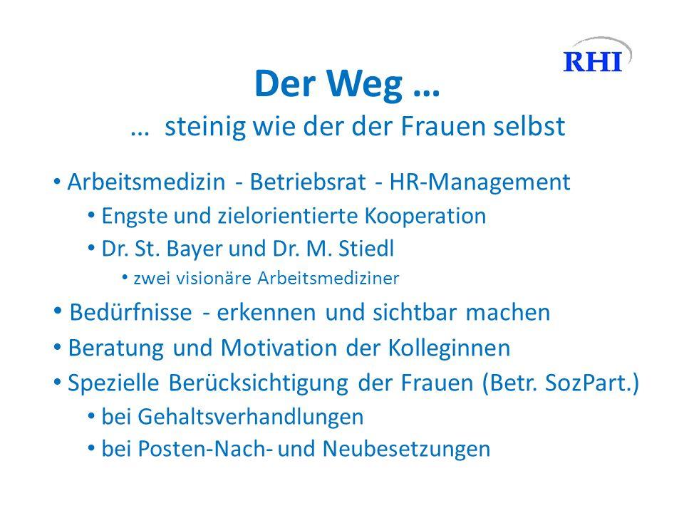 Der Weg … … steinig wie der der Frauen selbst Arbeitsmedizin - Betriebsrat - HR-Management Engste und zielorientierte Kooperation Dr. St. Bayer und Dr