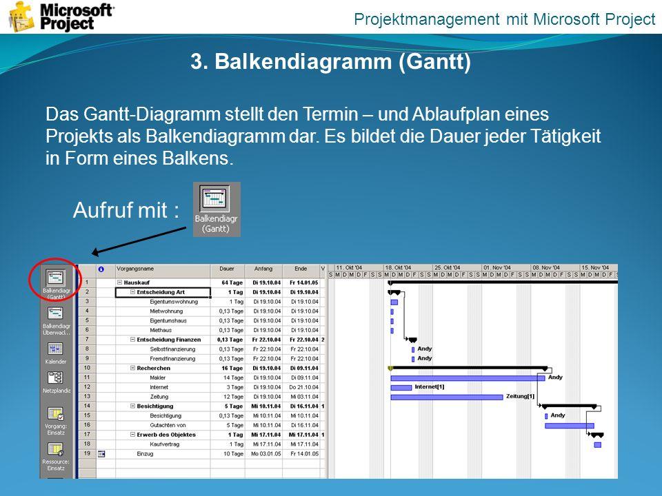 3. Balkendiagramm (Gantt) Das Gantt-Diagramm stellt den Termin – und Ablaufplan eines Projekts als Balkendiagramm dar. Es bildet die Dauer jeder Tätig