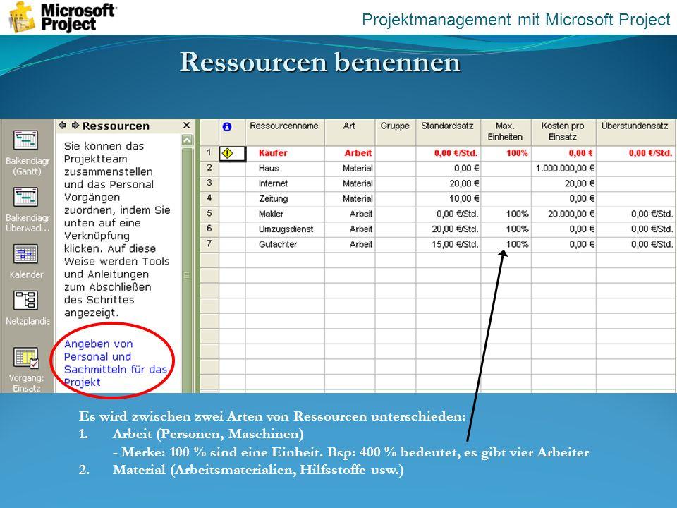 Ressourcen benennen Es wird zwischen zwei Arten von Ressourcen unterschieden: 1.Arbeit (Personen, Maschinen) - Merke: 100 % sind eine Einheit. Bsp: 40