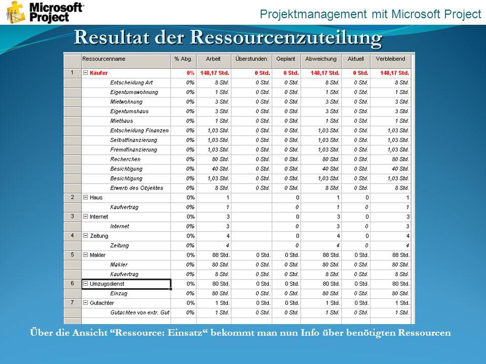 Resultat der Ressourcenzuteilung Über die Ansicht Ressource: Einsatz bekommt man nun Info über benötigten Ressourcen Projektmanagement mit Microsoft P