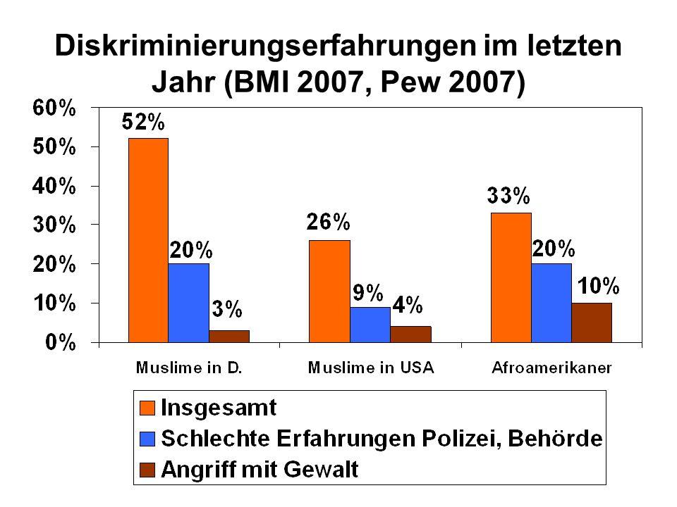Diskriminierungserfahrungen im letzten Jahr (BMI 2007, Pew 2007)