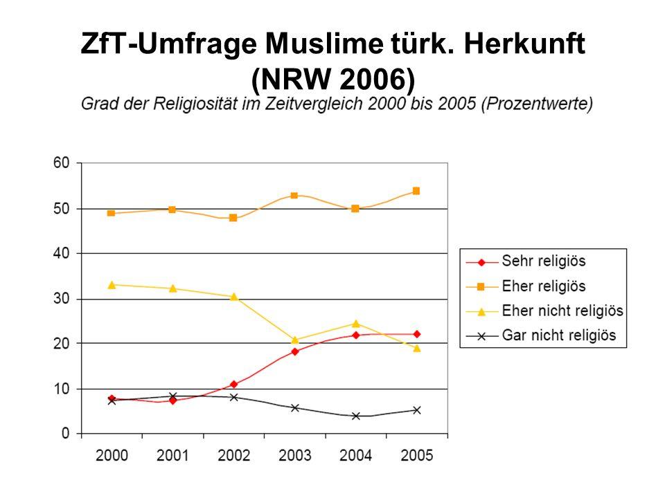 ZfT-Umfrage Muslime türk. Herkunft (NRW 2006)