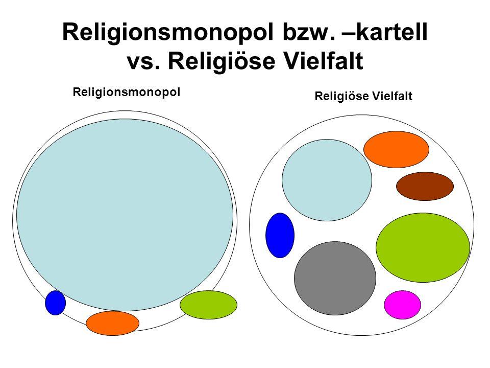 Religionsmonopol bzw. –kartell vs. Religiöse Vielfalt Religionsmonopol Religiöse Vielfalt