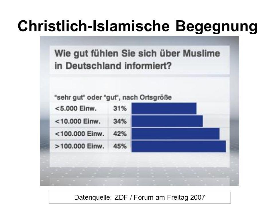Christlich-Islamische Begegnung Datenquelle: ZDF / Forum am Freitag 2007