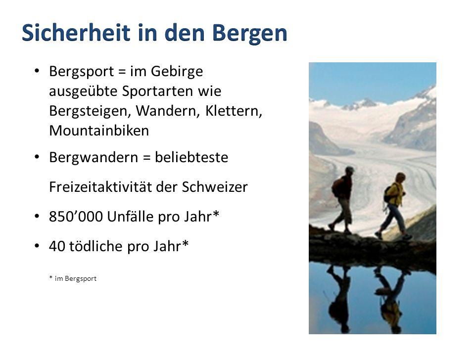 Bergsport = im Gebirge ausgeübte Sportarten wie Bergsteigen, Wandern, Klettern, Mountainbiken Bergwandern = beliebteste Freizeitaktivität der Schweize
