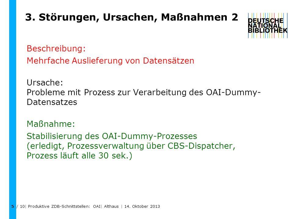 3. Störungen, Ursachen, Maßnahmen 2 Beschreibung: Mehrfache Auslieferung von Datensätzen Ursache: Probleme mit Prozess zur Verarbeitung des OAI-Dummy-