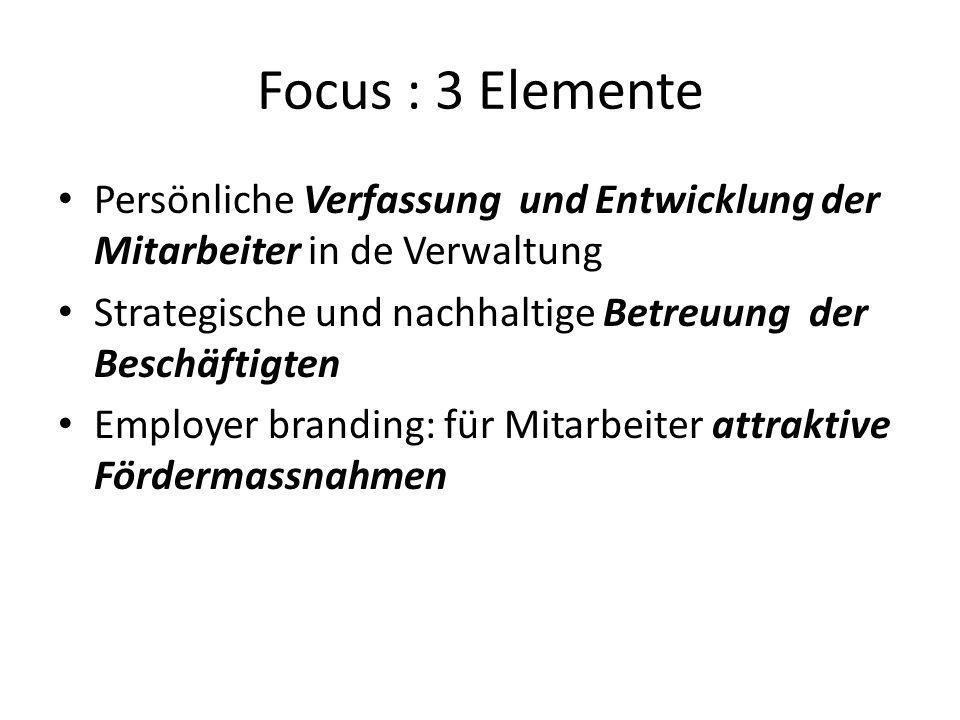 ReferentINNen Donnerstag und Freitag Heiko Willmann (Kreisverwaltung Pinneberg) Dr.