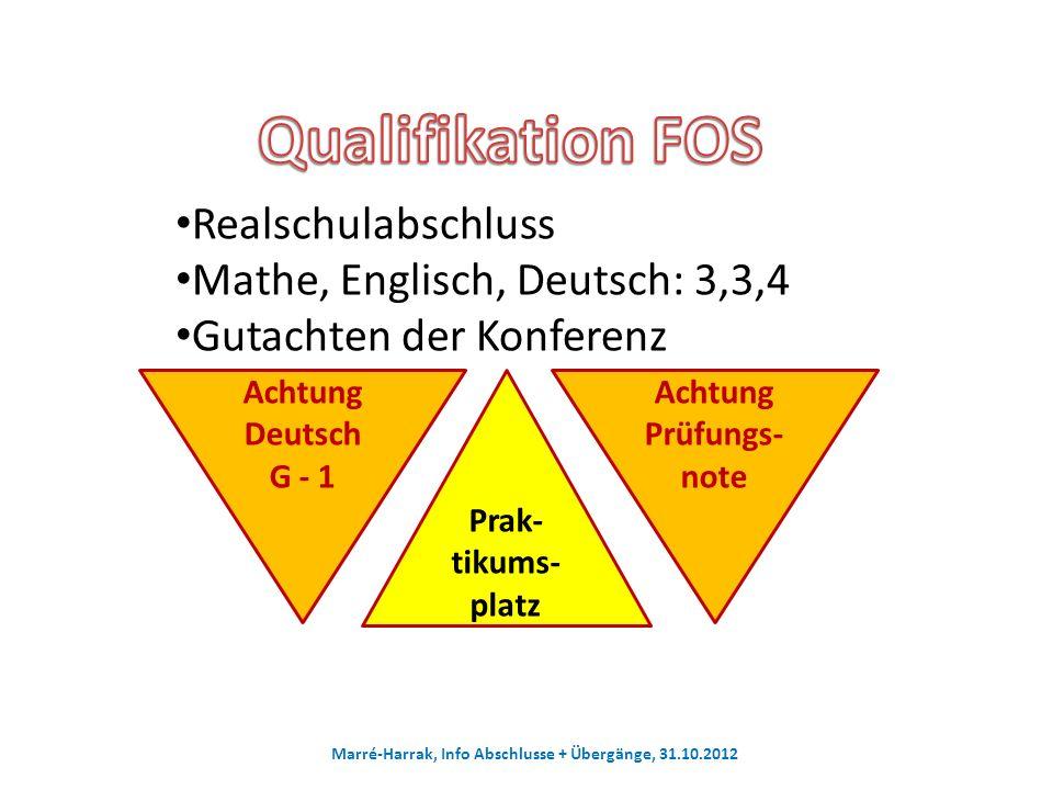 Realschulabschluss Mathe, Englisch, Deutsch: 3,3,4 Gutachten der Konferenz Achtung Deutsch G - 1 Achtung Prüfungs- note Prak- tikums- platz Marré-Harr
