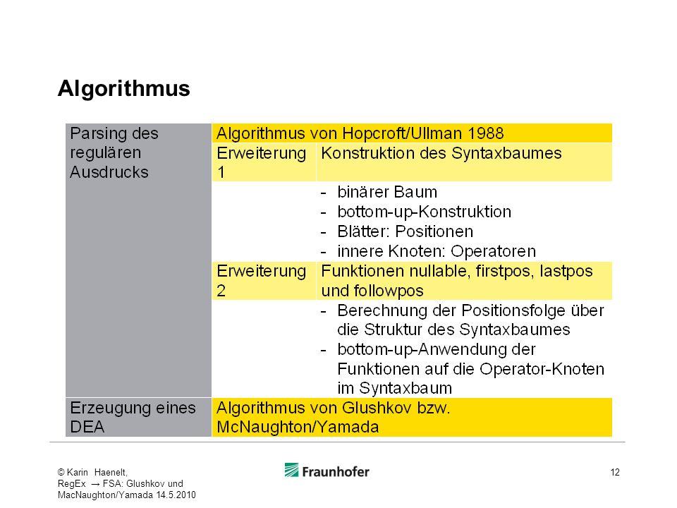 Algorithmus 12© Karin Haenelt, RegEx FSA: Glushkov und MacNaughton/Yamada 14.5.2010