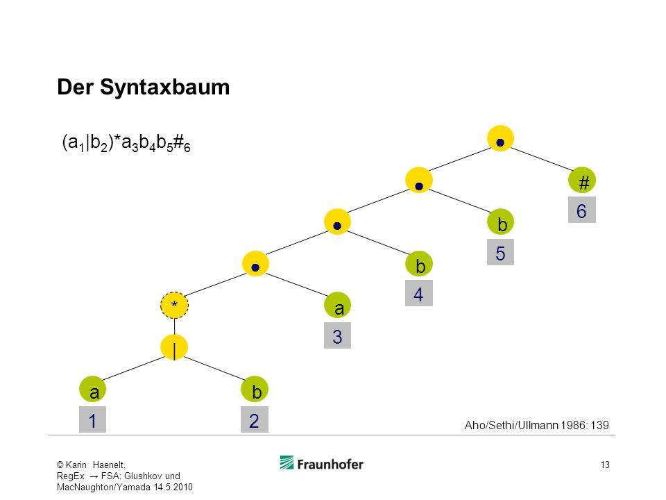 Der Syntaxbaum 13 (a 1 |b 2 )*a 3 b 4 b 5 # 6 ab a b b # | * 12 3 4 5 6 Aho/Sethi/Ullmann 1986: 139 © Karin Haenelt, RegEx FSA: Glushkov und MacNaught