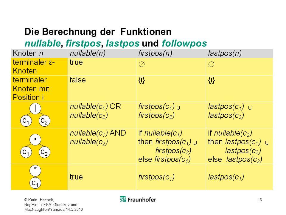 Die Berechnung der Funktionen nullable, firstpos, lastpos und followpos 16 c1c1 c2c2 | c1c1 c2c2 c1c1 * © Karin Haenelt, RegEx FSA: Glushkov und MacNa