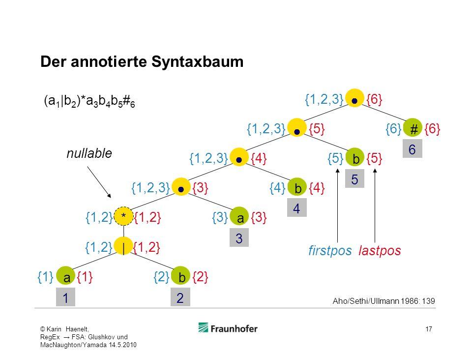 Der annotierte Syntaxbaum 17 (a 1 |b 2 )*a 3 b 4 b 5 # 6 {1,2,3} ab a b b # | * {1} 12 3 4 5 6 {2} {1,2} {3} {1,2,3}{3} {4} {5} {6} {1,2} {1,2,3} firs