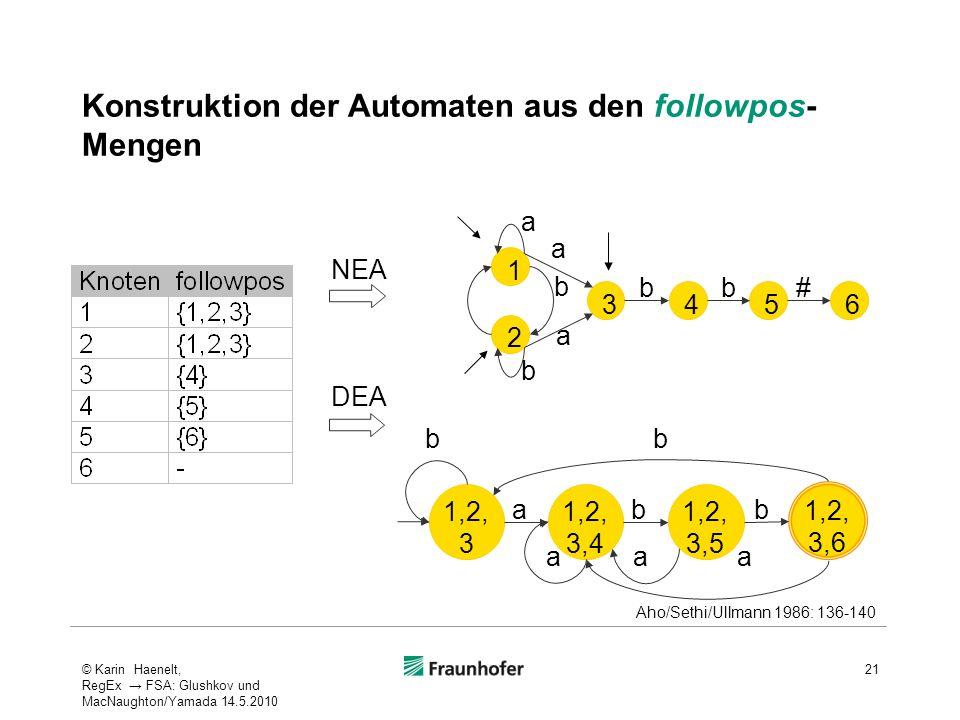 Konstruktion der Automaten aus den followpos- Mengen 21 1,2, 3,6 1,2, 3 1,2, 3,4 1,2, 3,5 a aaa bb bb 1 2 3456 a bb# b b a a NEA DEA Aho/Sethi/Ullmann