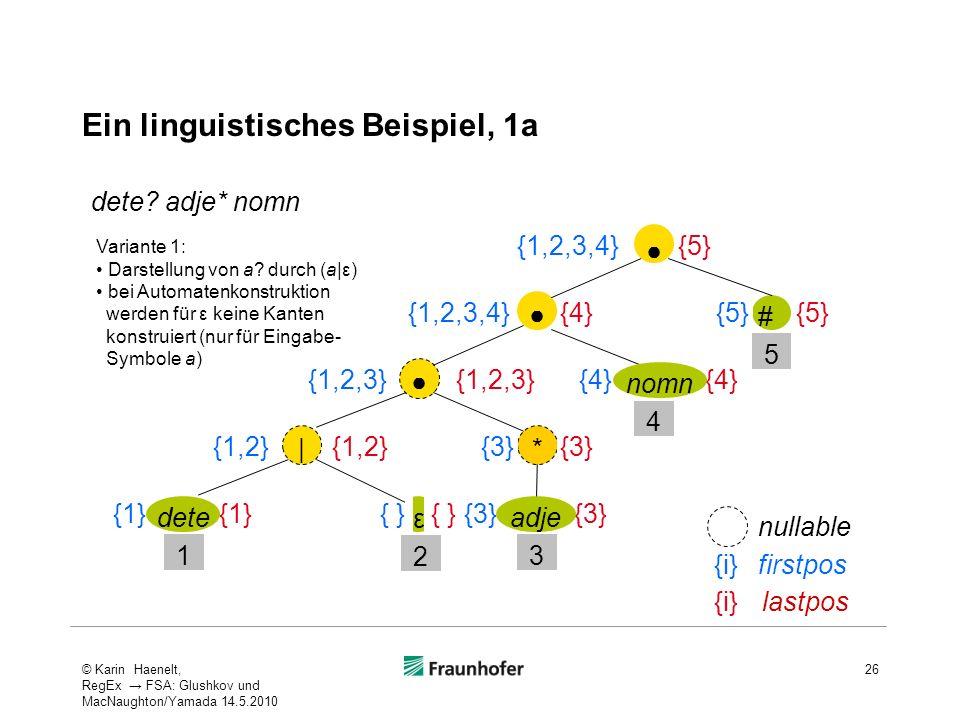 Ein linguistisches Beispiel, 1a {1,2,3} # {1} 4 5 * {3} {1,2,3} {4} {5} {1,2,3,4} ε | {1} 1 { } {1,2} dete 3 {3} adje nomn dete? adje* nomn Variante 1