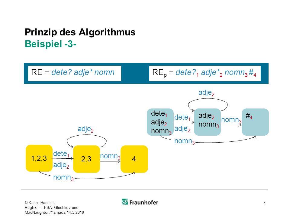 Prinzip des Algorithmus Beispiel -3- 8 RE = dete? adje* nomnRE p = dete? 1 adje* 2 nomn 3 # 4 dete 1 adje 2 nomn 3 dete 1 adje 2 nomn 3 #4#4 adje 2 no