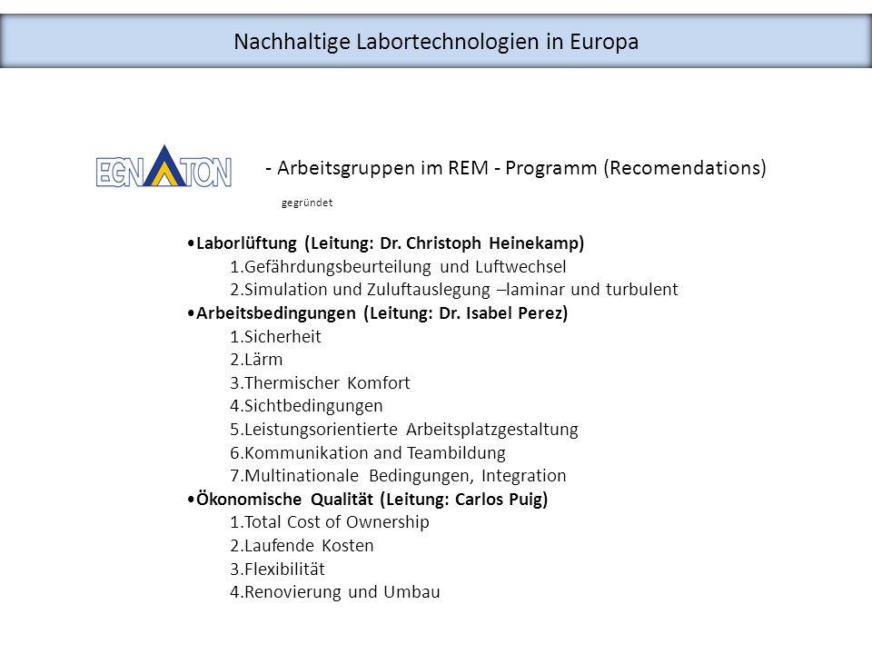 Nachhaltige Labortechnologien in Europa Laborlüftung (Leitung: Dr. Christoph Heinekamp) 1.Gefährdungsbeurteilung und Luftwechsel 2.Simulation und Zulu