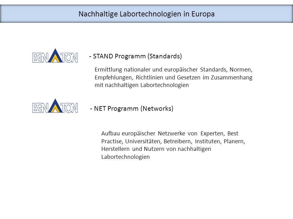 Nachhaltige Labortechnologien in Europa - STAND Programm (Standards) Ermittlung nationaler und europäischer Standards, Normen, Empfehlungen, Richtlini