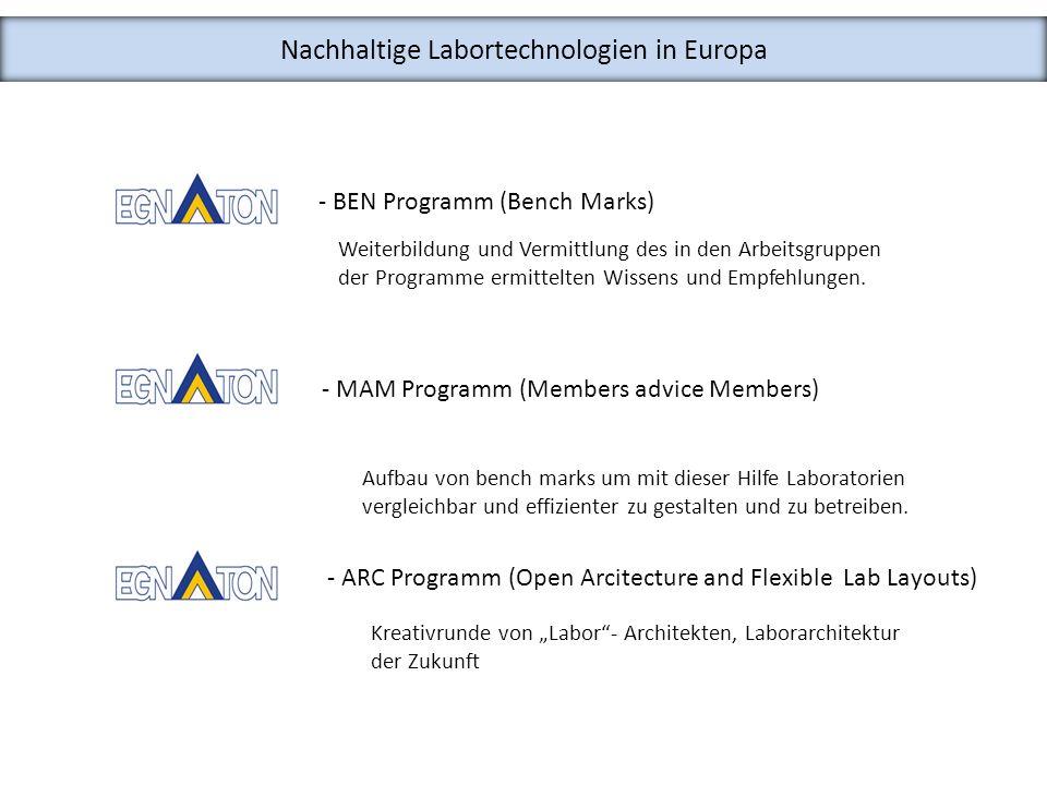 Nachhaltige Labortechnologien in Europa - BEN Programm (Bench Marks) Weiterbildung und Vermittlung des in den Arbeitsgruppen der Programme ermittelten