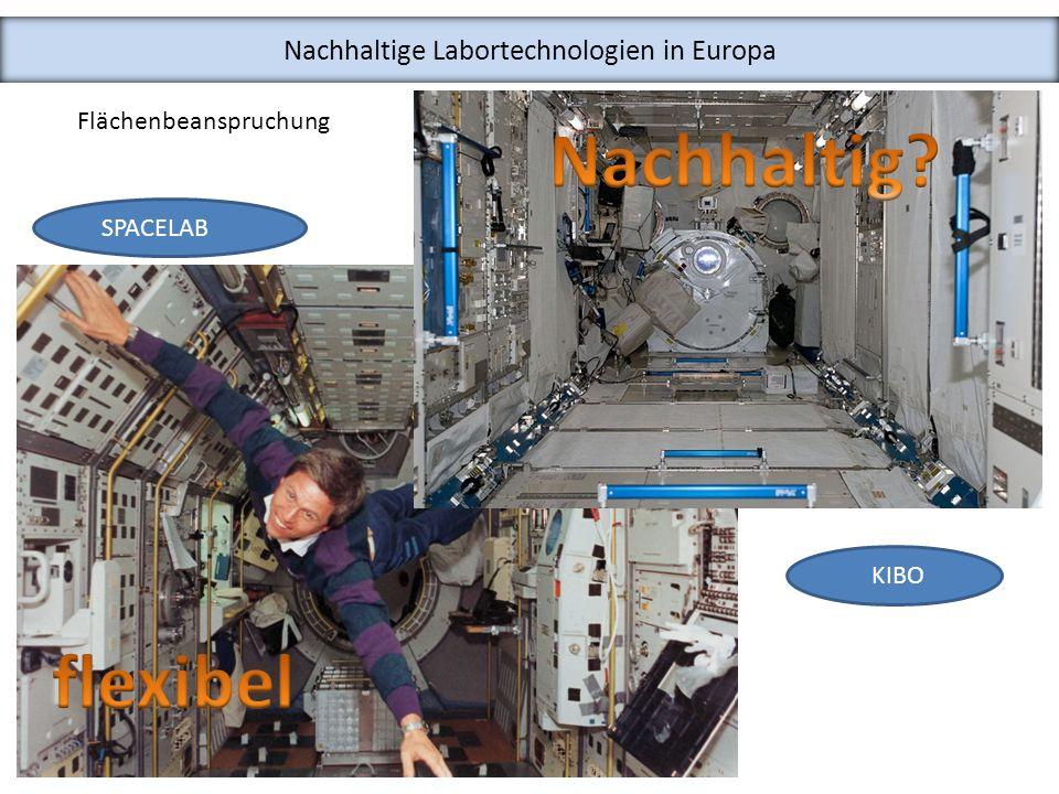 Nachhaltige Labortechnologien in Europa Europäische Gesellschaft für Nachhaltige Labortechnologien e.