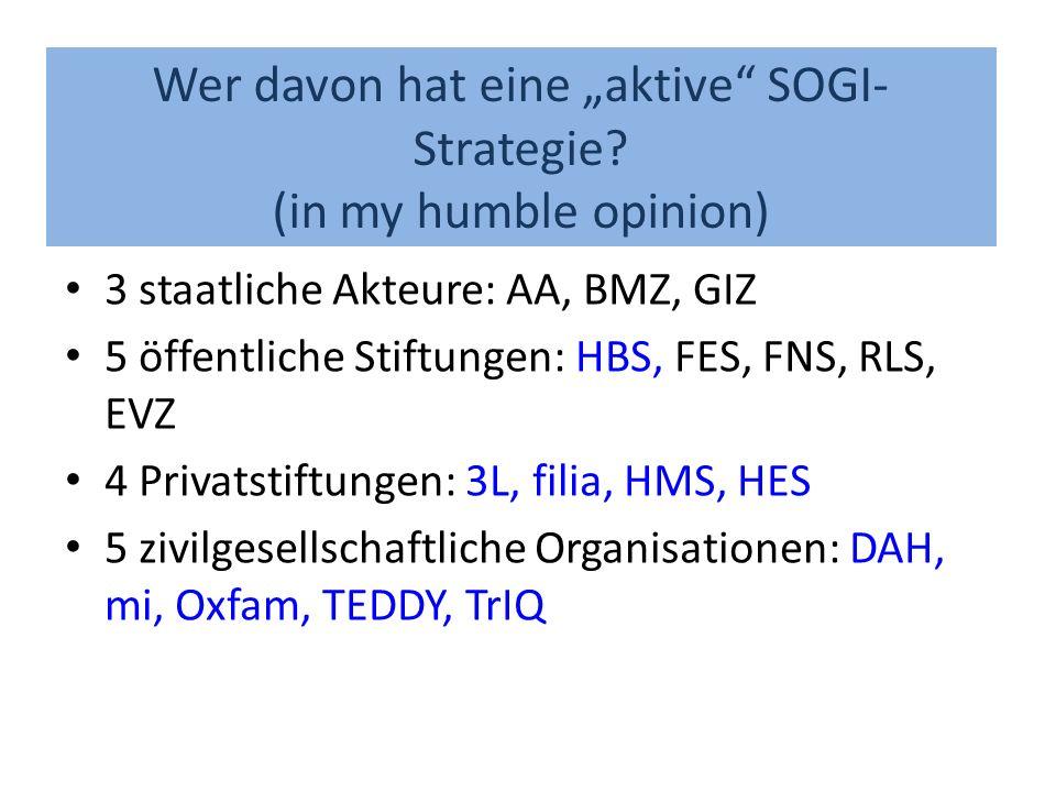 Wer davon hat eine aktive SOGI- Strategie.